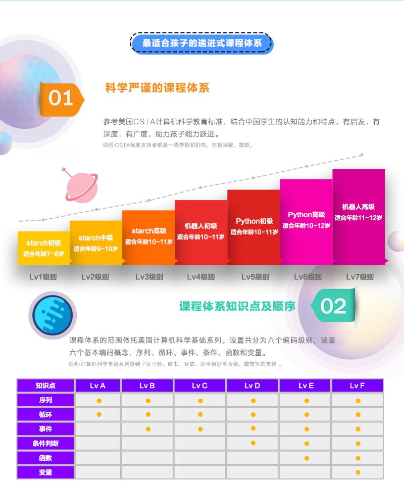 青少年编程官网界面_02